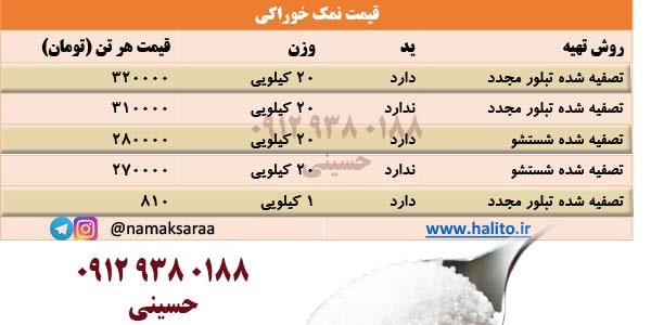 قیمت نمک خوراکی صنعتی