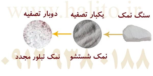 فروش عمده نمک تصفیه